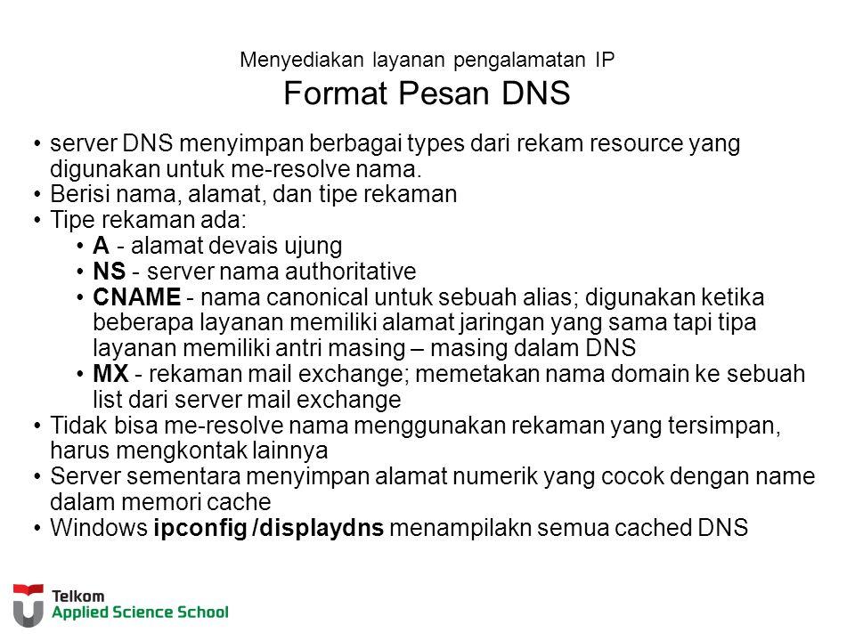 Menyediakan layanan pengalamatan IP Format Pesan DNS