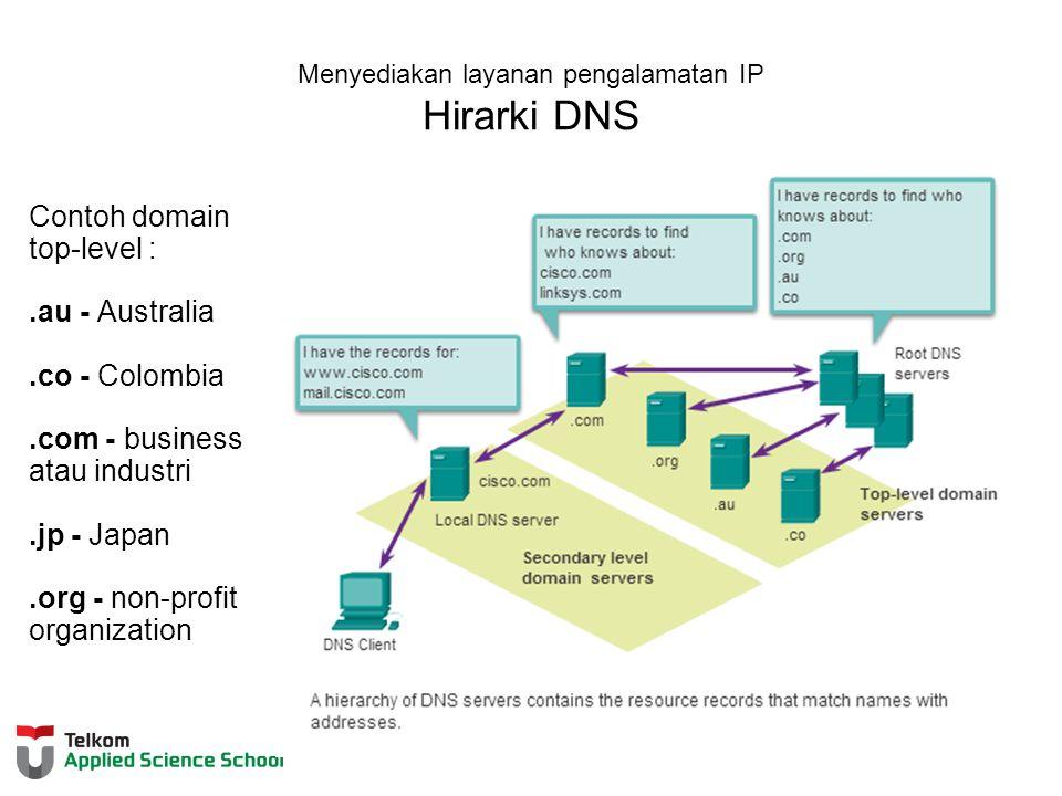 Menyediakan layanan pengalamatan IP Hirarki DNS