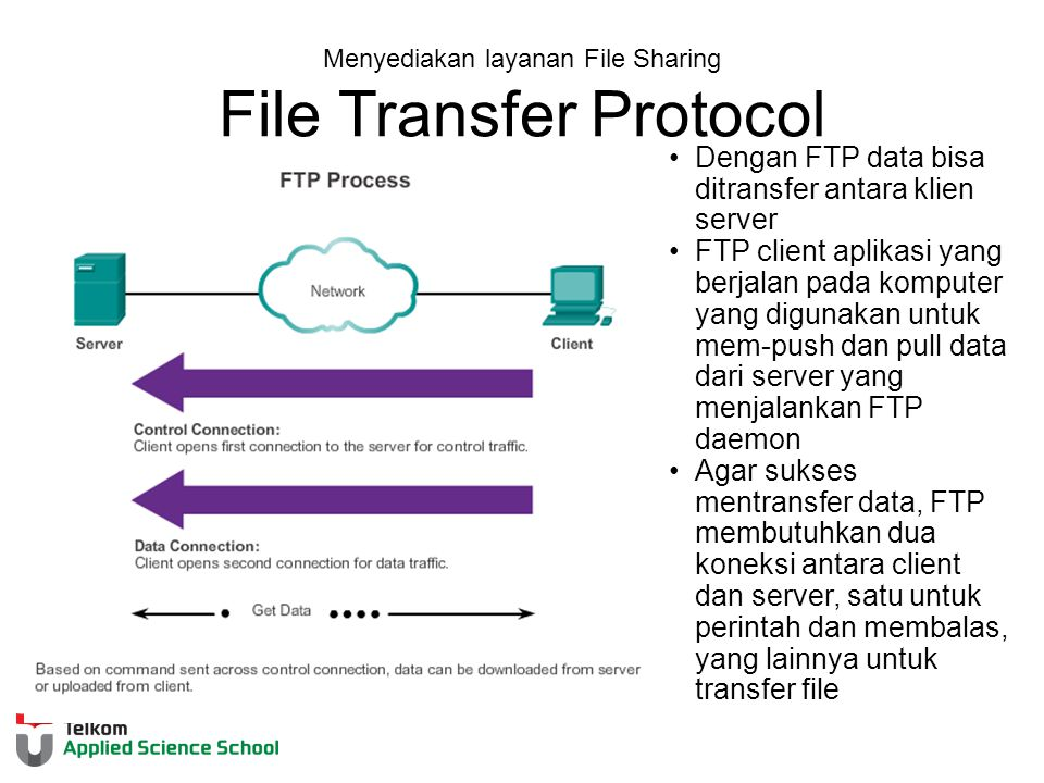 Menyediakan layanan File Sharing File Transfer Protocol