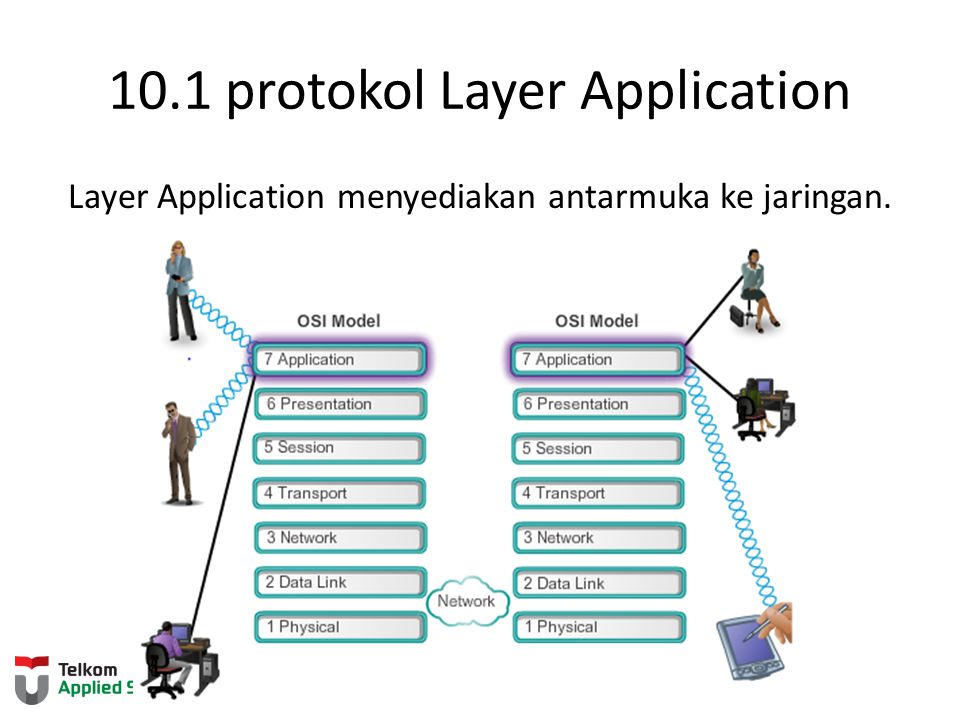 10.1 protokol Layer Application
