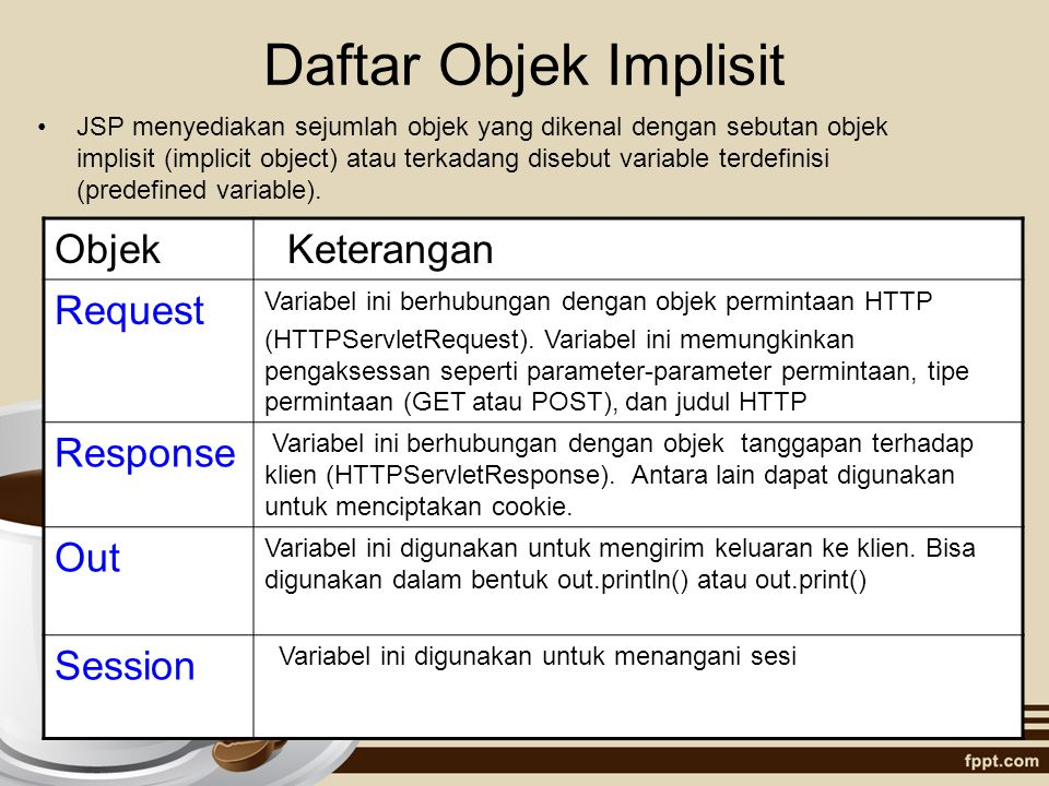 Daftar Objek Implisit Objek Keterangan Request Response Out Session
