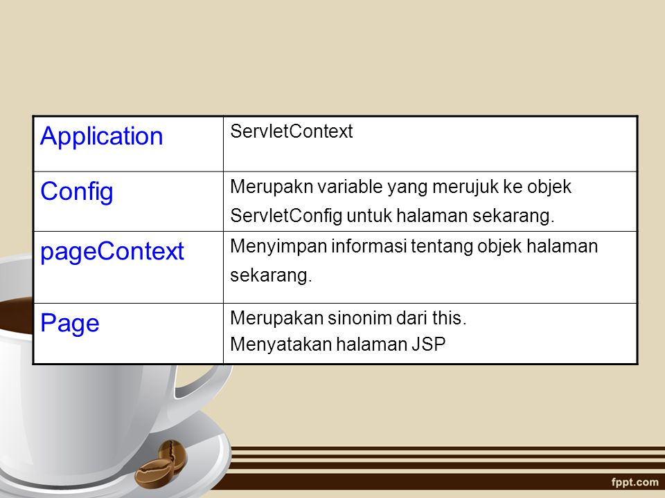 Application Config pageContext Page ServletContext