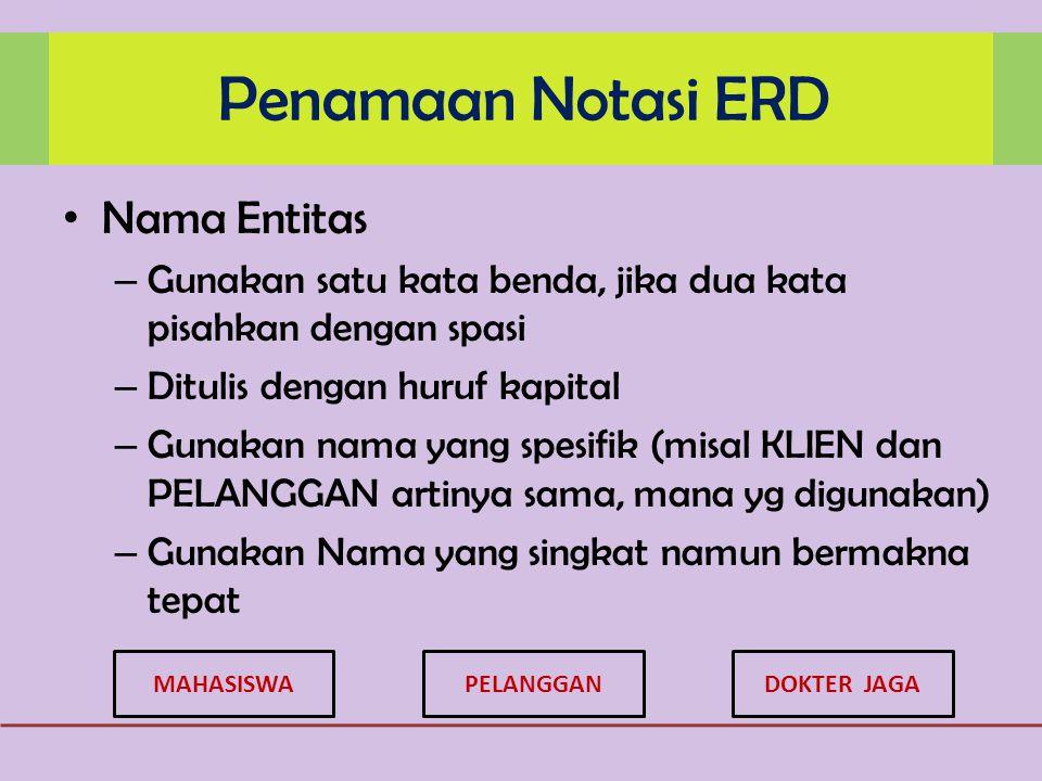 Penamaan Notasi ERD Nama Entitas