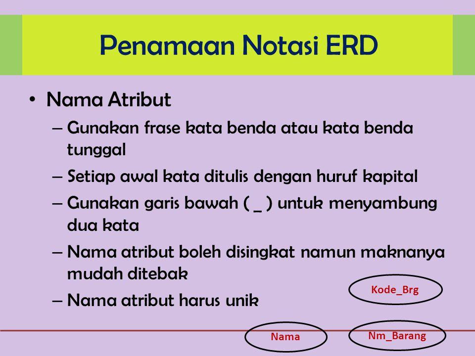 Penamaan Notasi ERD Nama Atribut