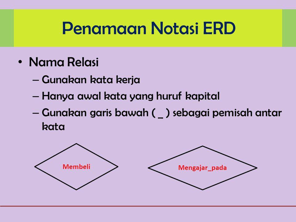 Penamaan Notasi ERD Nama Relasi Gunakan kata kerja
