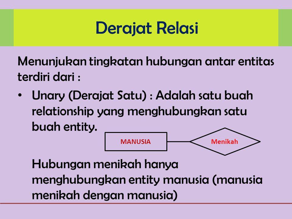 Derajat Relasi Menunjukan tingkatan hubungan antar entitas terdiri dari :