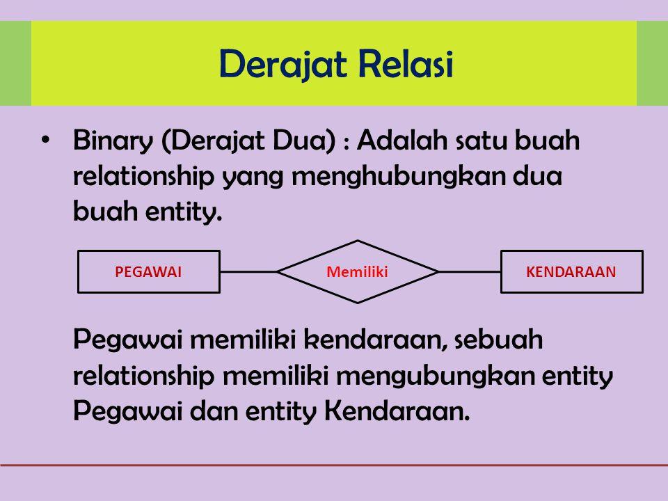 Derajat Relasi Binary (Derajat Dua) : Adalah satu buah relationship yang menghubungkan dua buah entity.