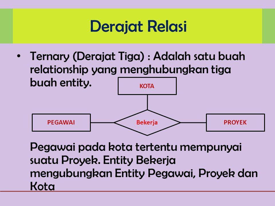 Derajat Relasi Ternary (Derajat Tiga) : Adalah satu buah relationship yang menghubungkan tiga buah entity.
