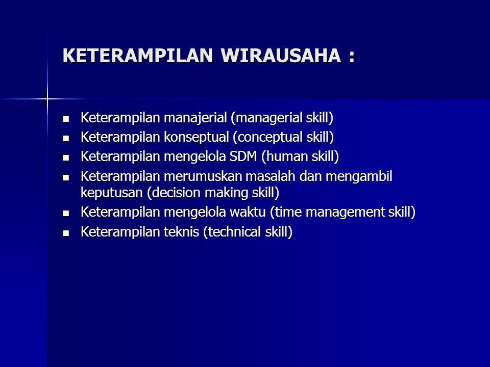 KETERAMPILAN WIRAUSAHA :