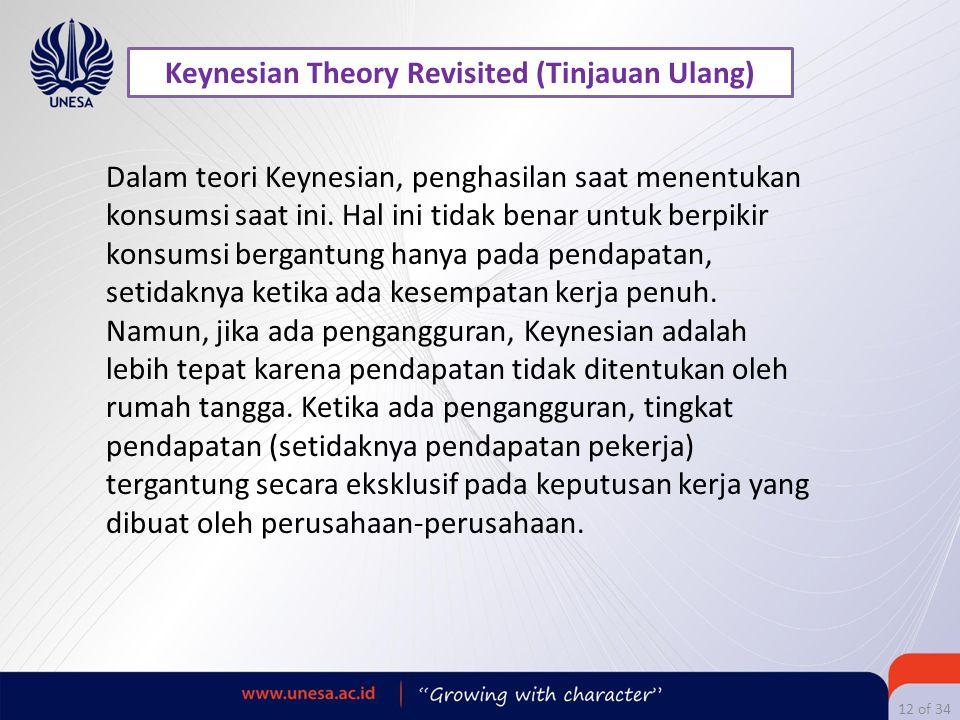 Keynesian Theory Revisited (Tinjauan Ulang)