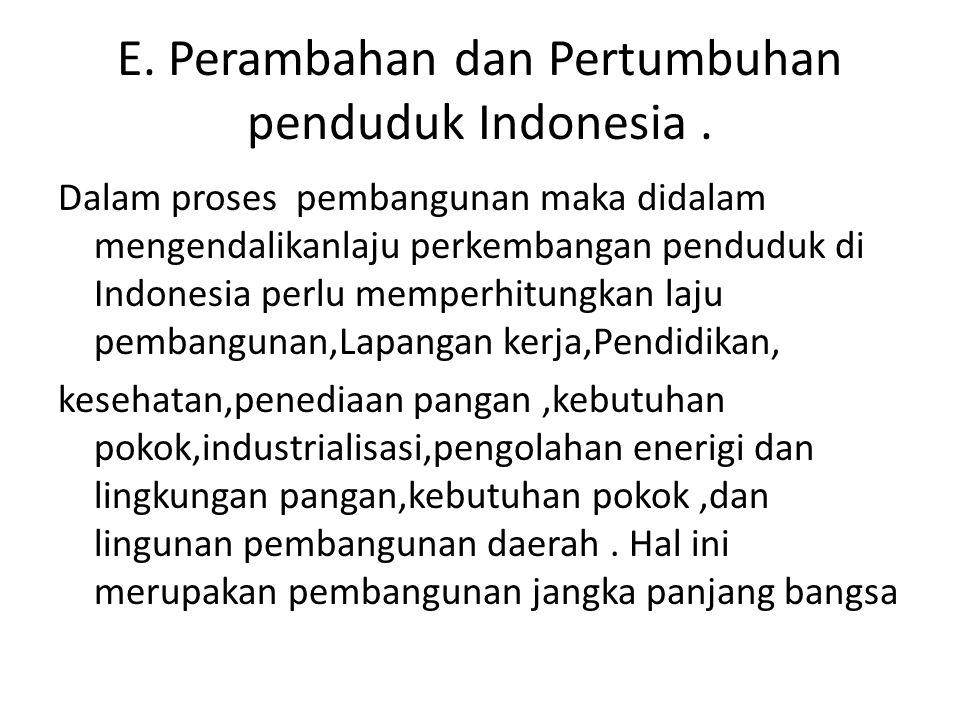 E. Perambahan dan Pertumbuhan penduduk Indonesia .