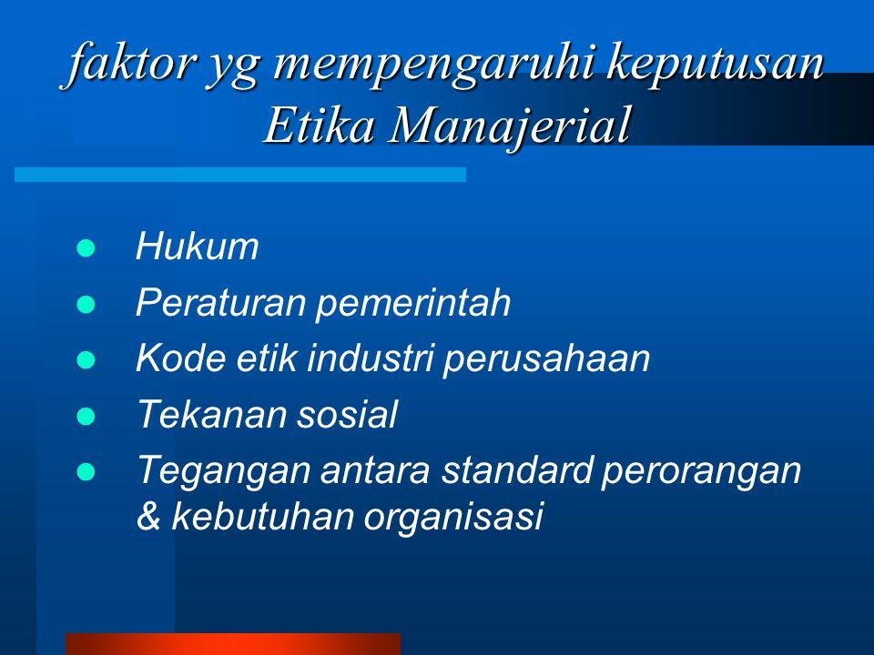 faktor yg mempengaruhi keputusan Etika Manajerial