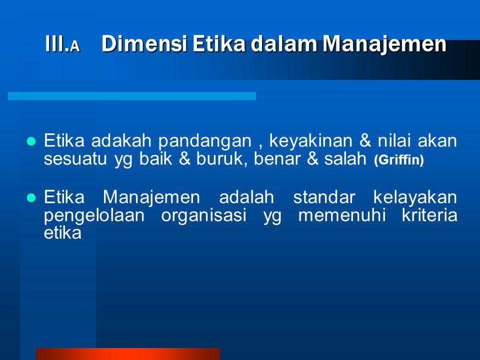 III.A Dimensi Etika dalam Manajemen