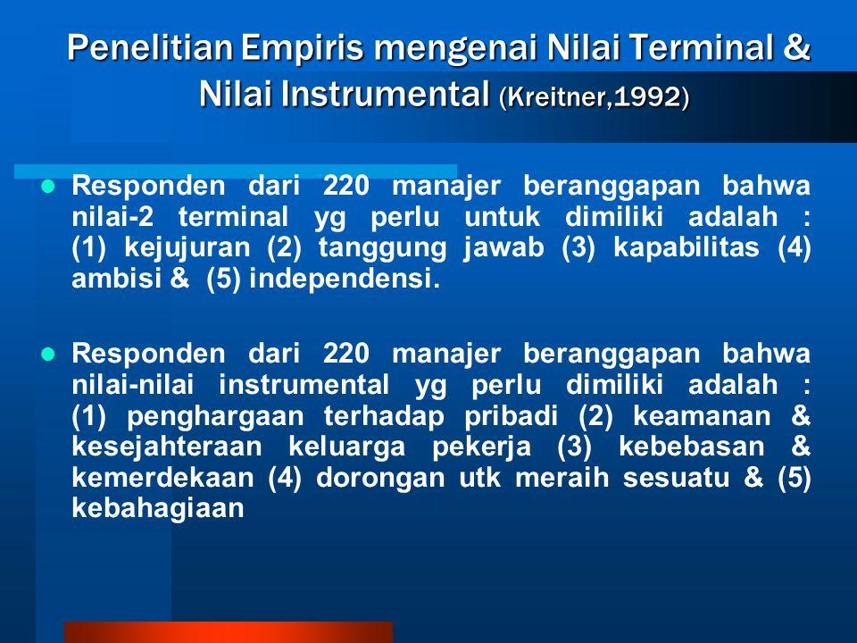 Penelitian Empiris mengenai Nilai Terminal & Nilai Instrumental (Kreitner,1992)