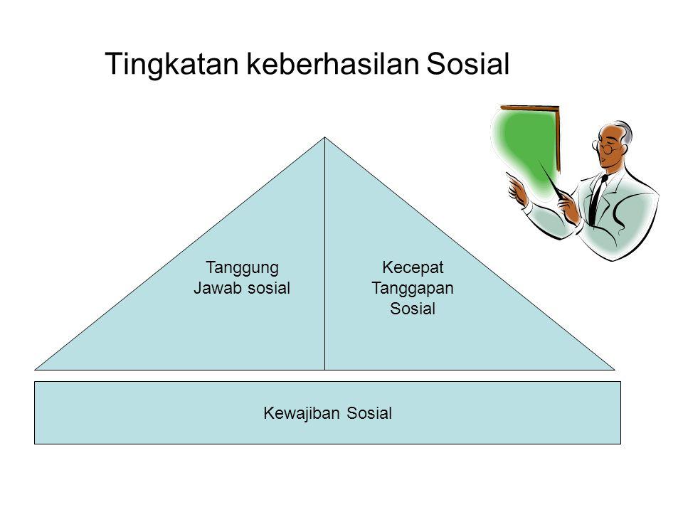 Tingkatan keberhasilan Sosial