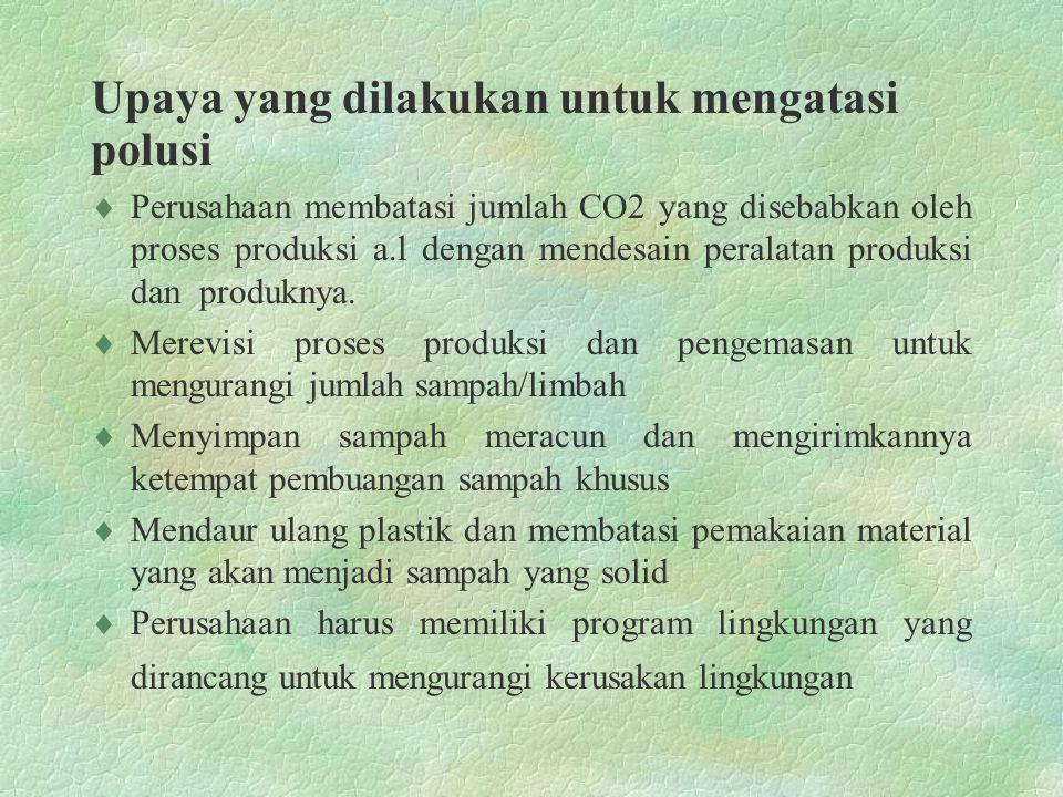 Upaya yang dilakukan untuk mengatasi polusi