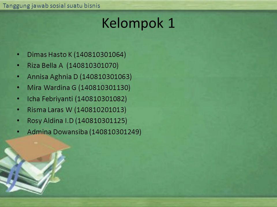 Kelompok 1 Dimas Hasto K (140810301064) Riza Bella A (140810301070)