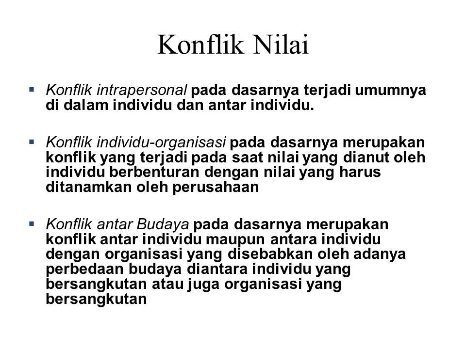 Konflik Nilai Konflik intrapersonal pada dasarnya terjadi umumnya di dalam individu dan antar individu.