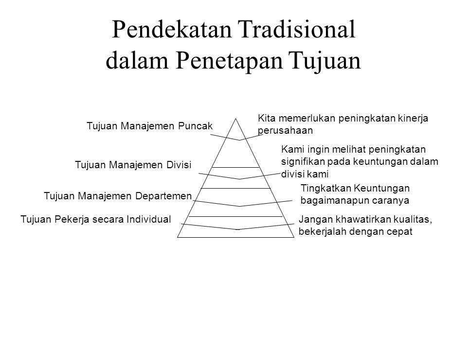 Pendekatan Tradisional dalam Penetapan Tujuan
