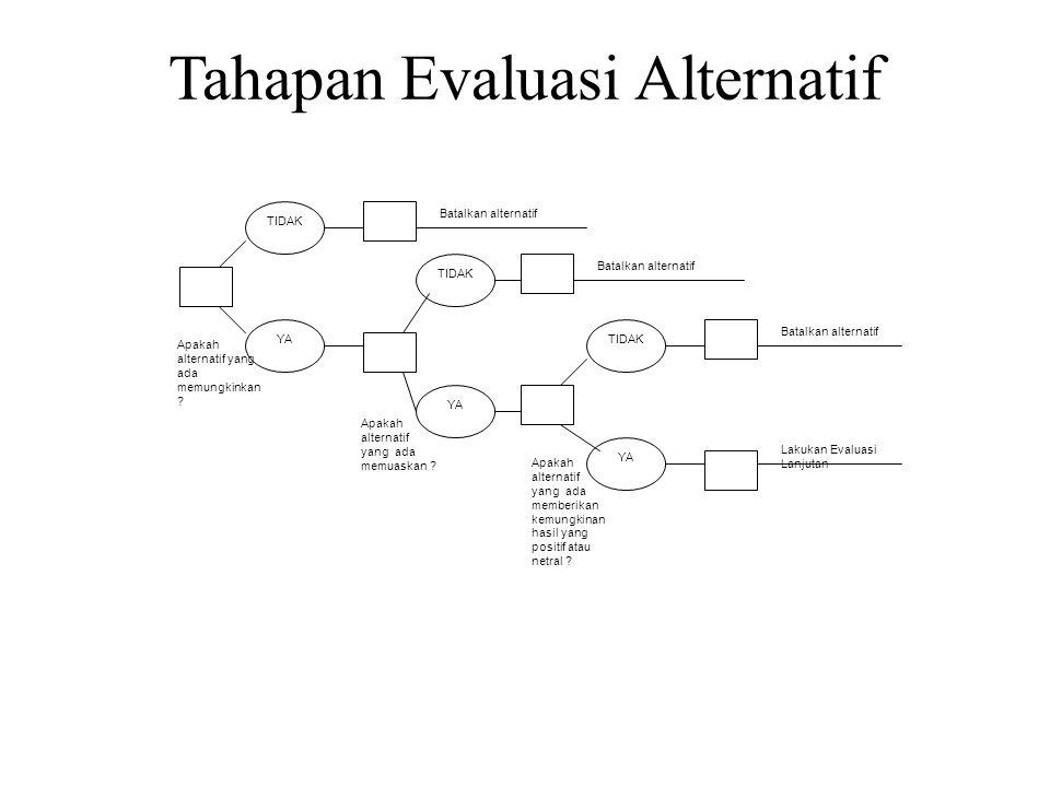 Tahapan Evaluasi Alternatif
