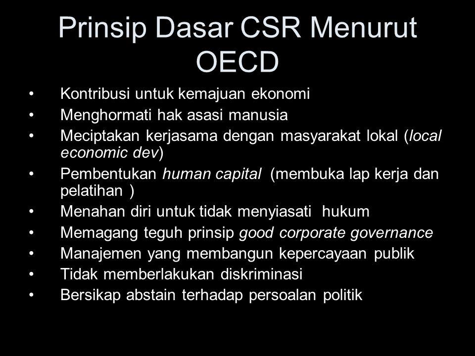 Prinsip Dasar CSR Menurut OECD