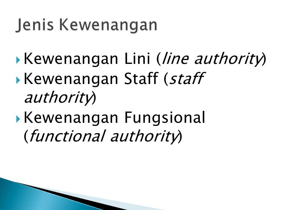 Jenis Kewenangan Kewenangan Lini (line authority)