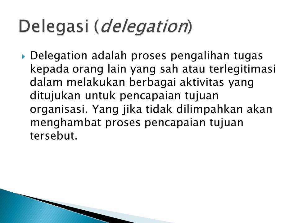 Delegasi (delegation)