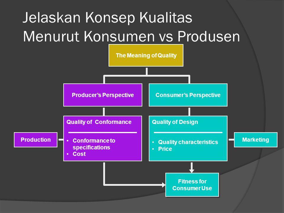 Jelaskan Konsep Kualitas Menurut Konsumen vs Produsen