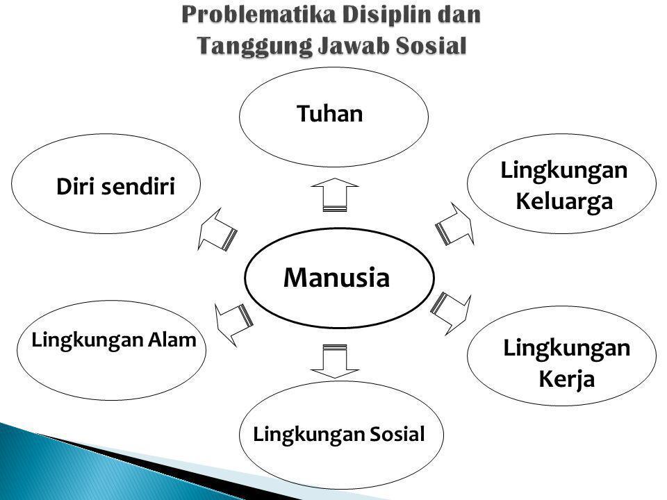 Problematika Disiplin dan Tanggung Jawab Sosial