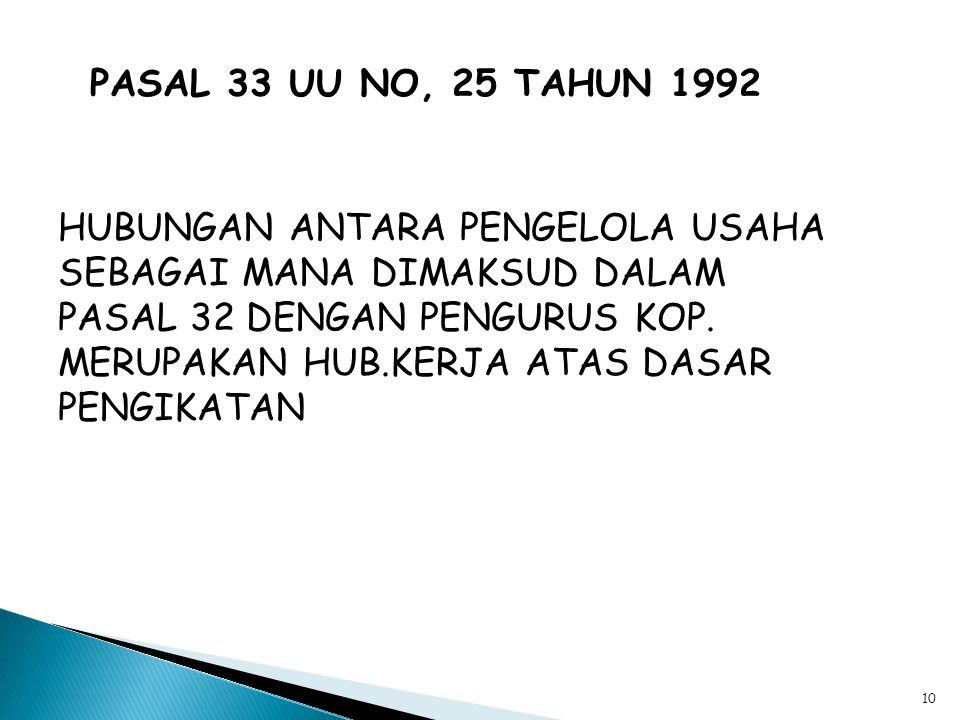 PASAL 33 UU NO, 25 TAHUN 1992