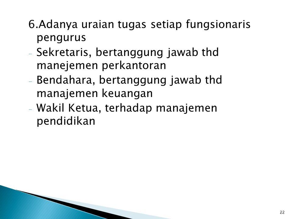 6.Adanya uraian tugas setiap fungsionaris pengurus