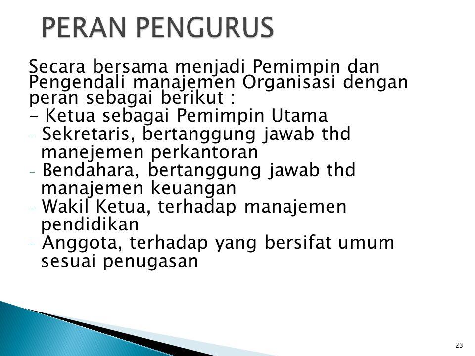 PERAN PENGURUS Secara bersama menjadi Pemimpin dan Pengendali manajemen Organisasi dengan peran sebagai berikut :
