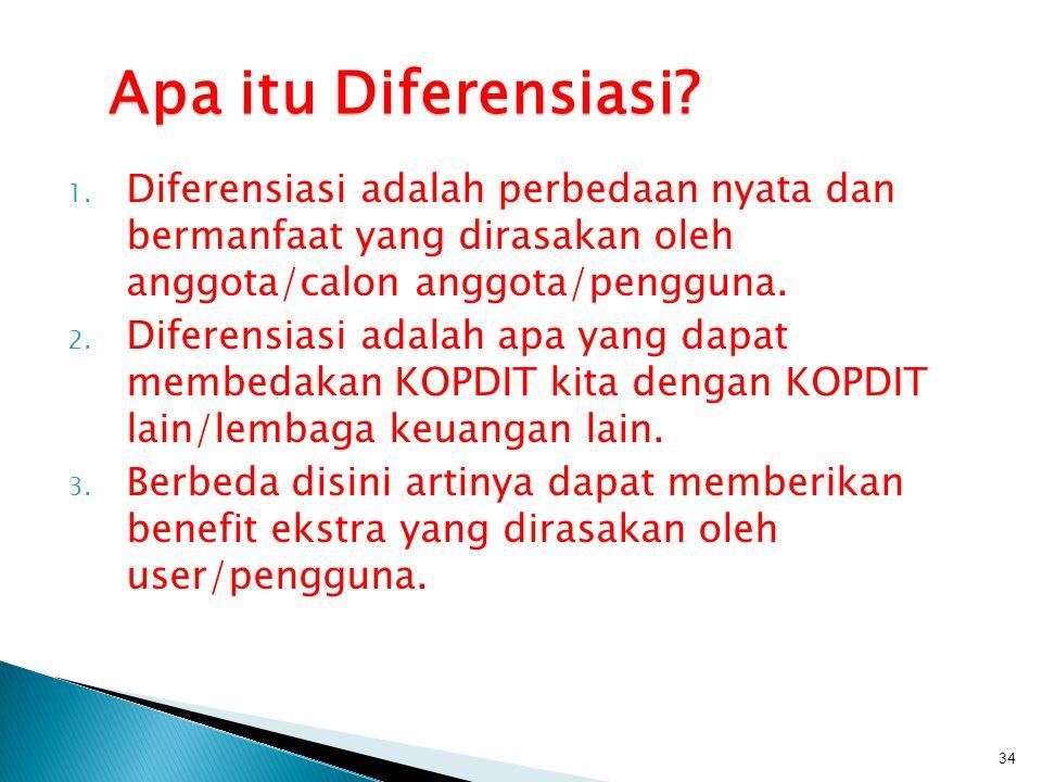 Apa itu Diferensiasi Diferensiasi adalah perbedaan nyata dan bermanfaat yang dirasakan oleh anggota/calon anggota/pengguna.