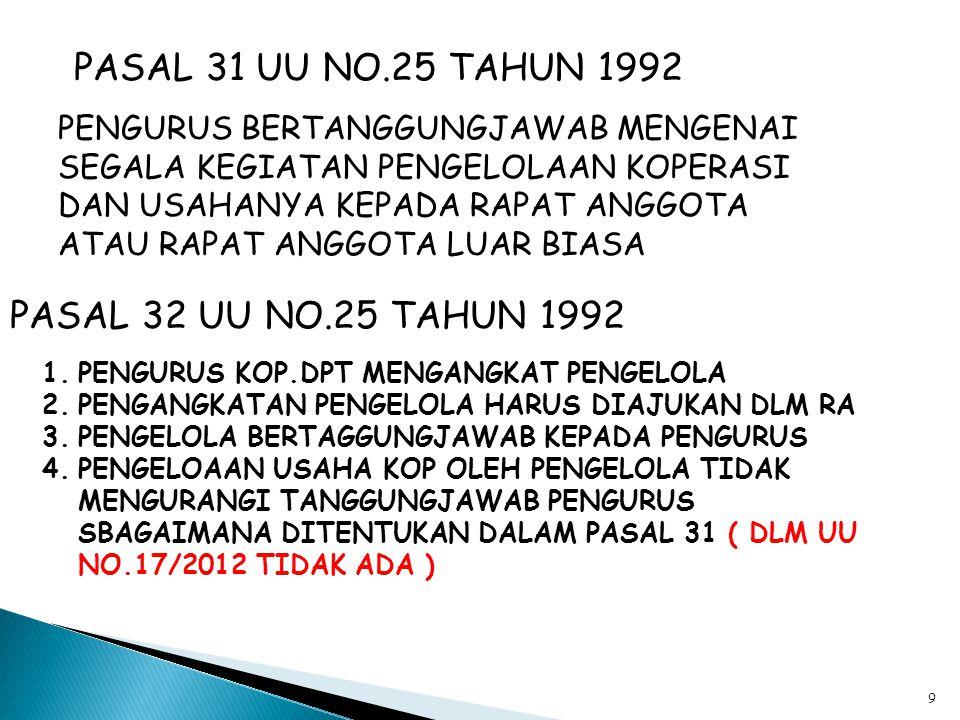 PASAL 31 UU NO.25 TAHUN 1992 PASAL 32 UU NO.25 TAHUN 1992