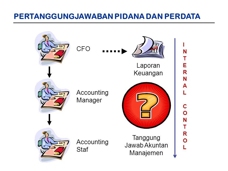 Tanggung Jawab Akuntan Manajemen