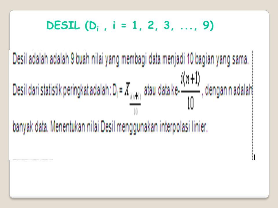 DESIL (Di , i = 1, 2, 3, ..., 9)