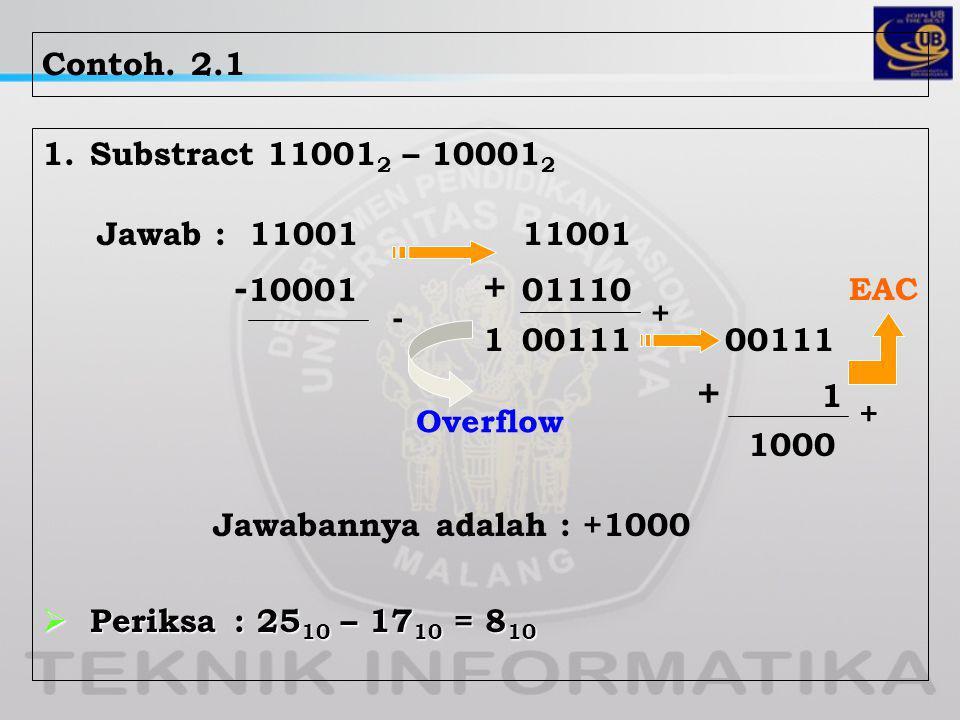 Contoh. 2.1 Substract 110012 – 100012 Jawab : 11001 11001