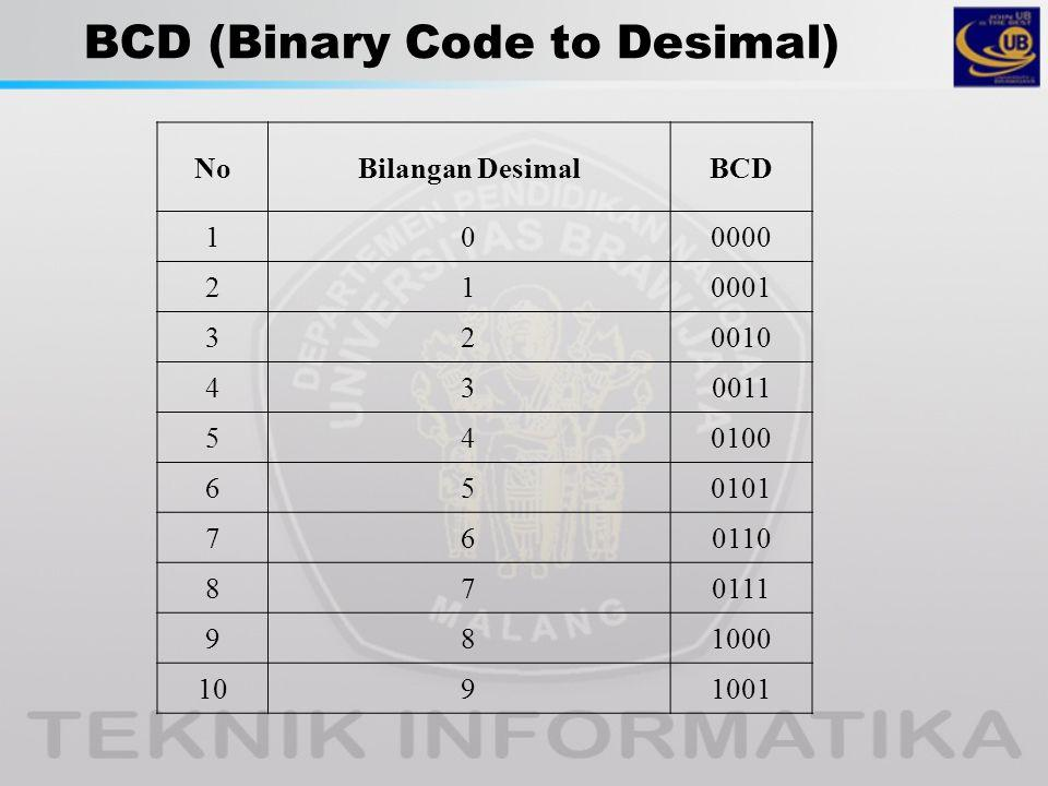 BCD (Binary Code to Desimal)