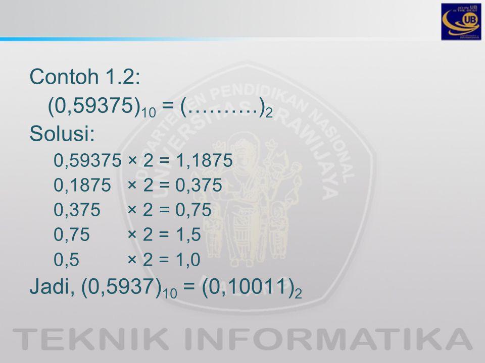 Contoh 1.2: (0,59375)10 = (……….)2 Solusi: