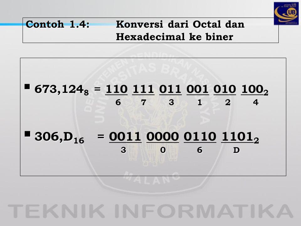 Contoh 1.4: Konversi dari Octal dan Hexadecimal ke biner