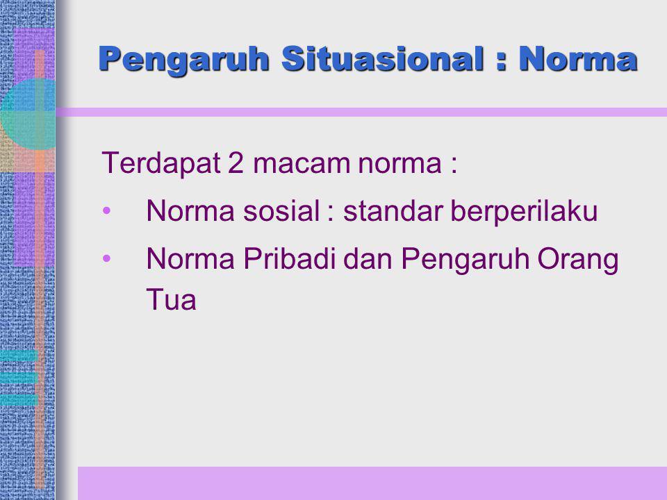 Pengaruh Situasional : Norma