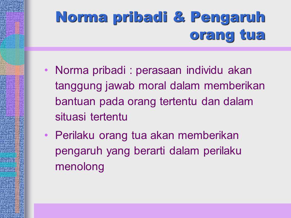 Norma pribadi & Pengaruh orang tua