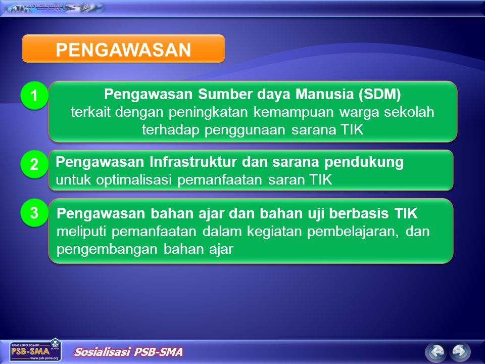 Pengawasan Sumber daya Manusia (SDM)