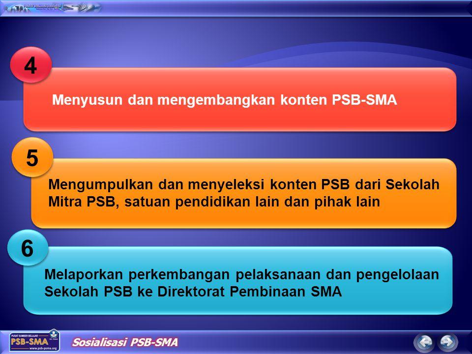 4 5 6 Menyusun dan mengembangkan konten PSB-SMA