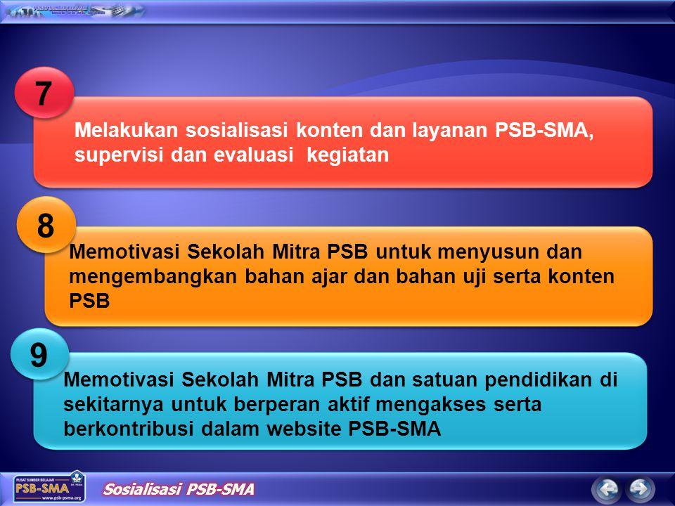 7 Melakukan sosialisasi konten dan layanan PSB-SMA, supervisi dan evaluasi kegiatan. 8.