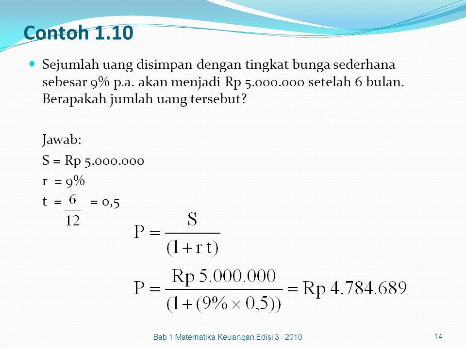 Contoh 1.10
