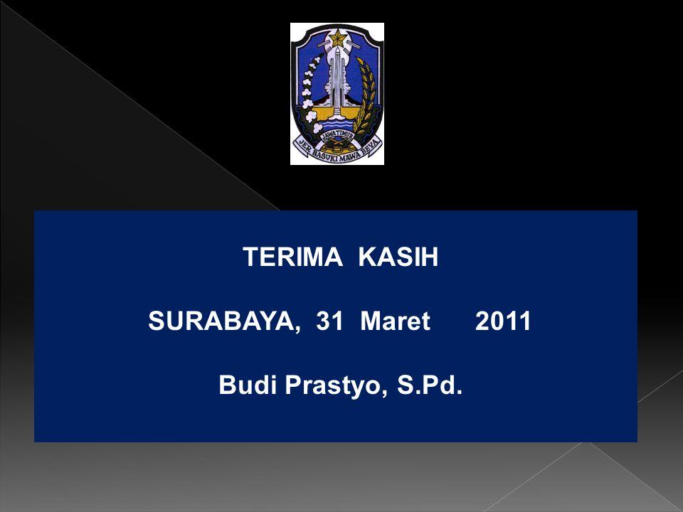 TERIMA KASIH SURABAYA, 31 Maret 2011 Budi Prastyo, S.Pd.