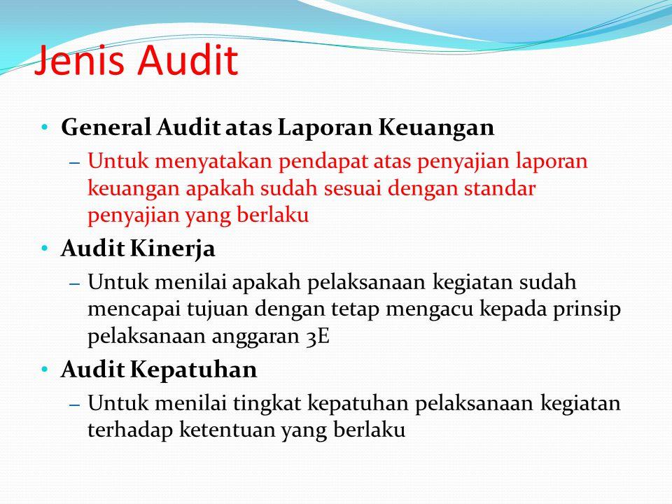 Jenis Audit General Audit atas Laporan Keuangan Audit Kinerja