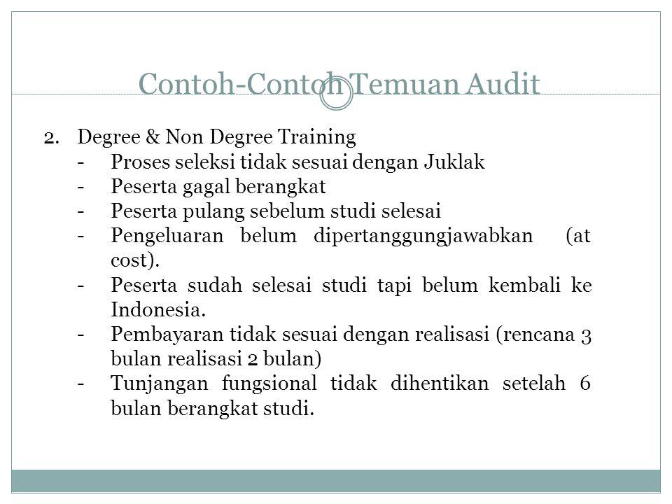 Contoh-Contoh Temuan Audit