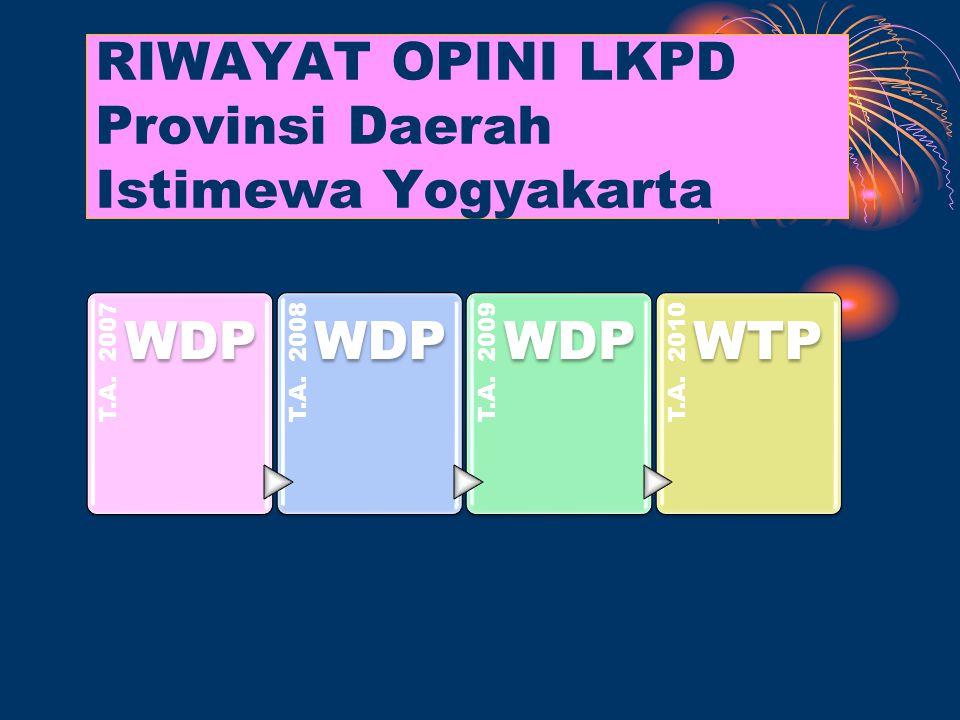 RIWAYAT OPINI LKPD Provinsi Daerah Istimewa Yogyakarta